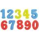 Formičky čísla